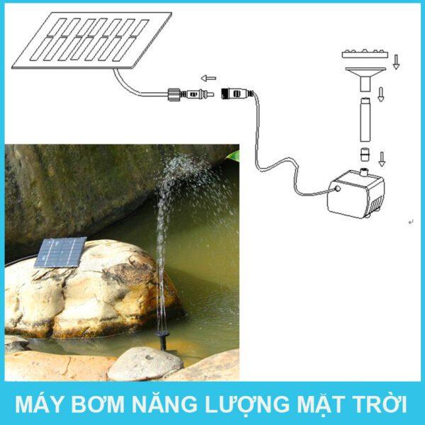 So Do Lap Bom Nang Luong Mat Troi