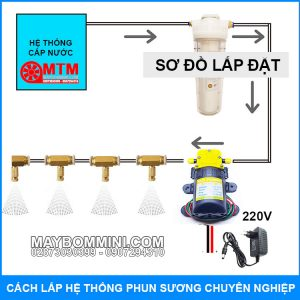So Do Lap He Thong Phun Suong Tuoi Cay Lam Mat