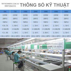 Thong So Ky Thuat May Bom Mini.jpg