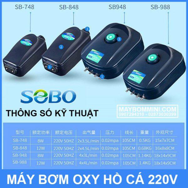 Thong So Ky Thuat May Tao Oxy SOBO