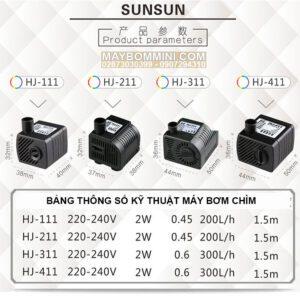 Bang Thong So Ky Thuat May Bom Chim HJ SUNSUN