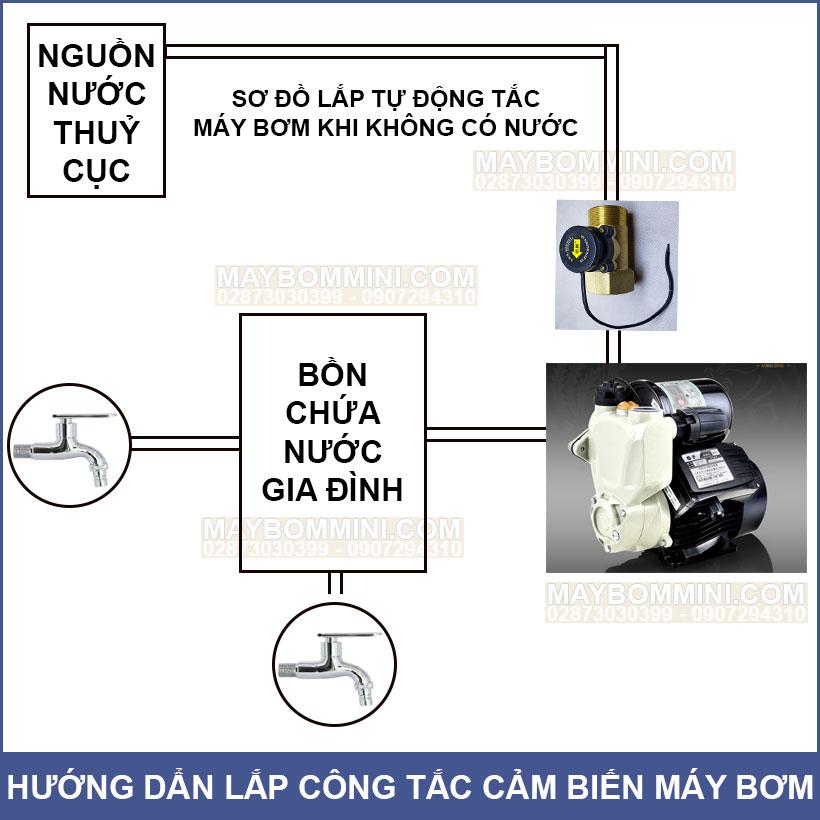 Huong Dan Lap Cong Tac Cam Bien Dong Chay May Bom Tu Dong Tac Khong Co Nuoc